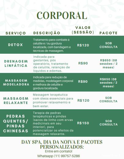 tabela corporal