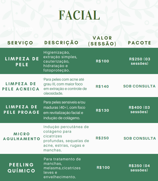 tabela facial